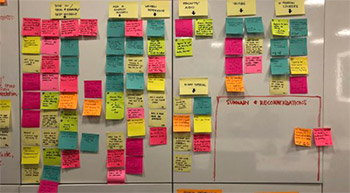 Usability Testing with UX research