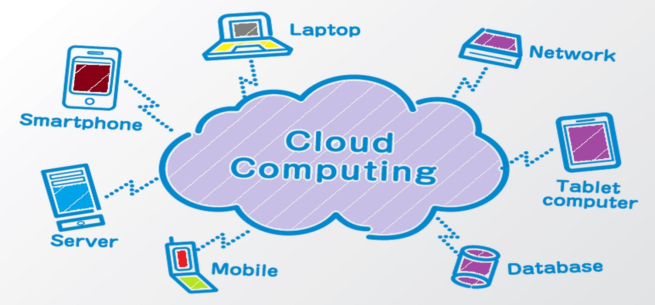cloud computing trends to craft in 2019