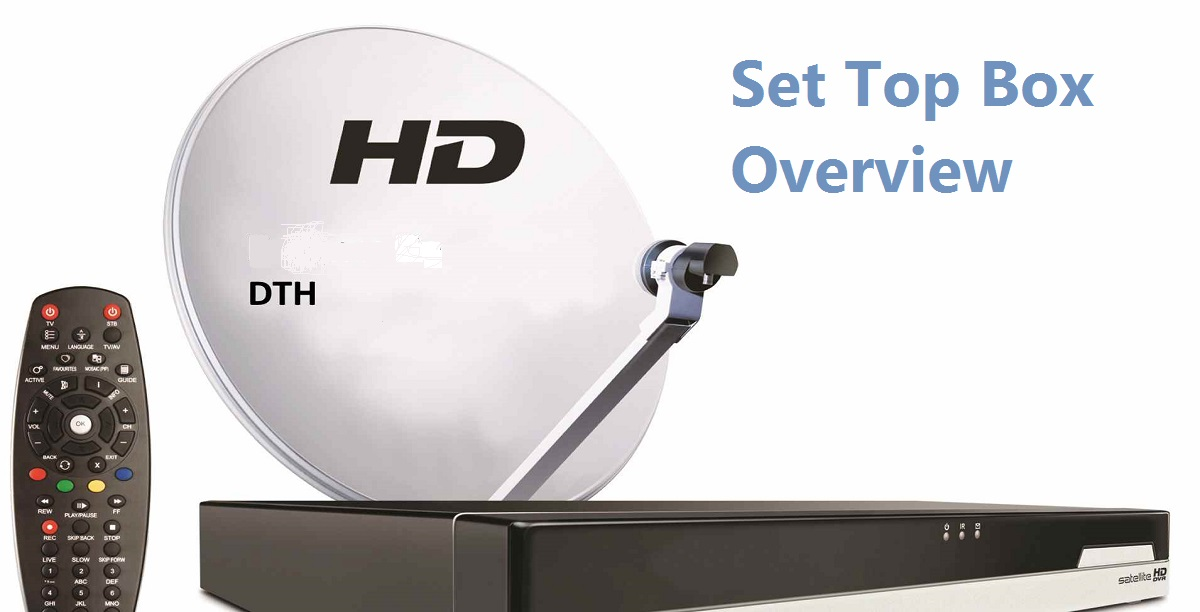 Set Top Box (STB)/or Set Top Unit (STB/STU) Overview