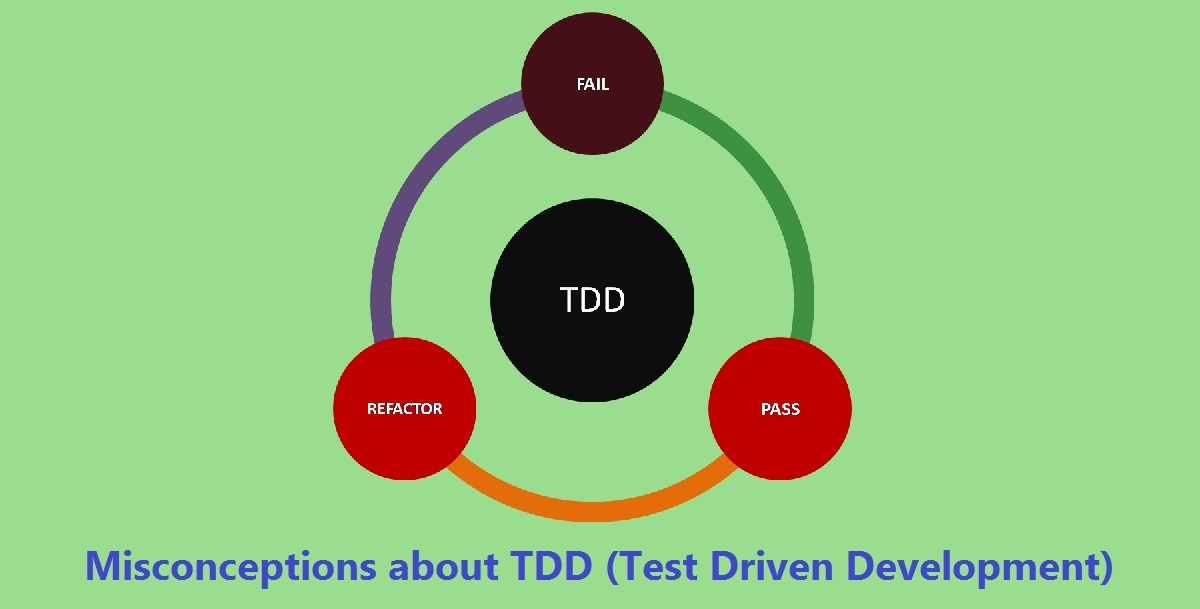 Misconceptions about TDD