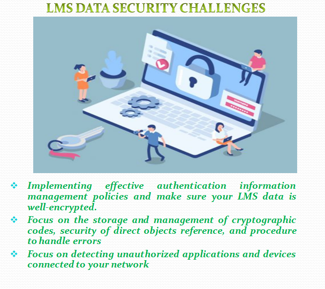 LMS Data Security Challenges