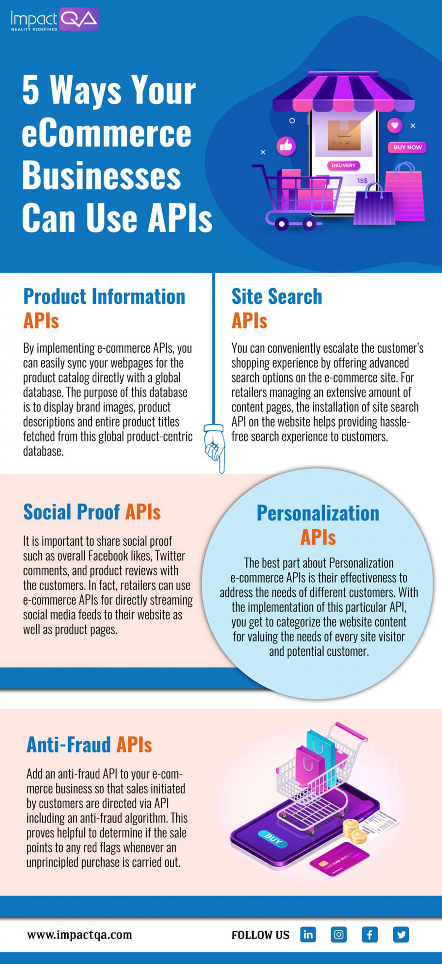 5 way your eCommerce businesses can us APIs