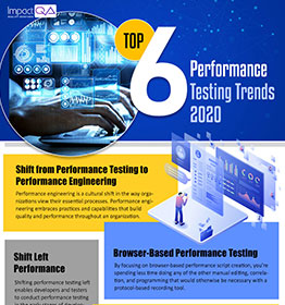 6 Top Performance Testing Trends 2020