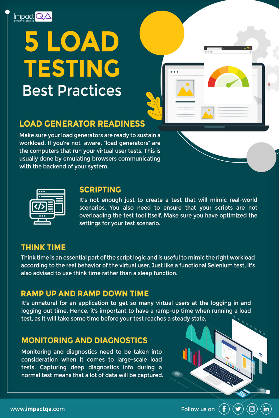 5 Load Testing Best Practices