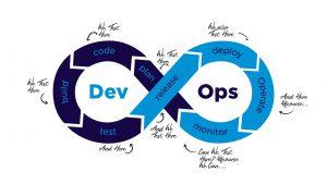 ImpactQA - Continuous Testing in DevOps
