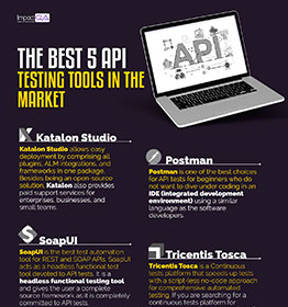 The Best 5 API Testing Tools in the Market