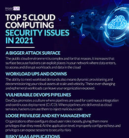 Top 5 Cloud Computing Security Issues in 2021
