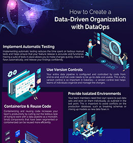 How to create a Data-Driven Organization with DataOps