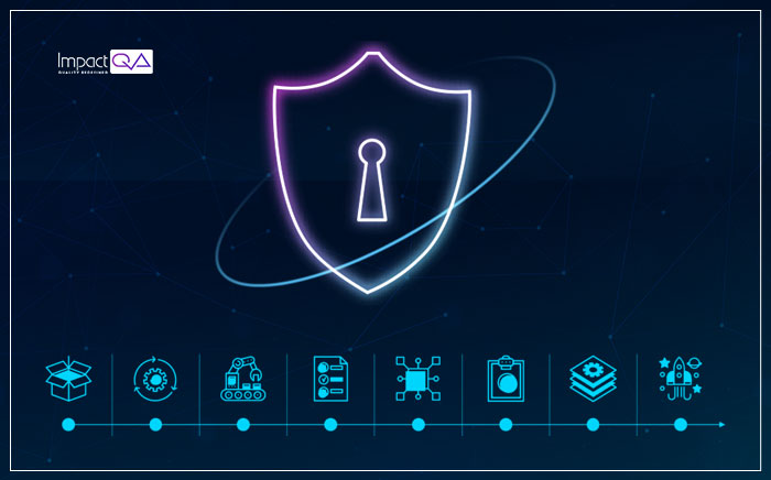 Top 7 Practices to Enable Security in your CI/CD Pipeline